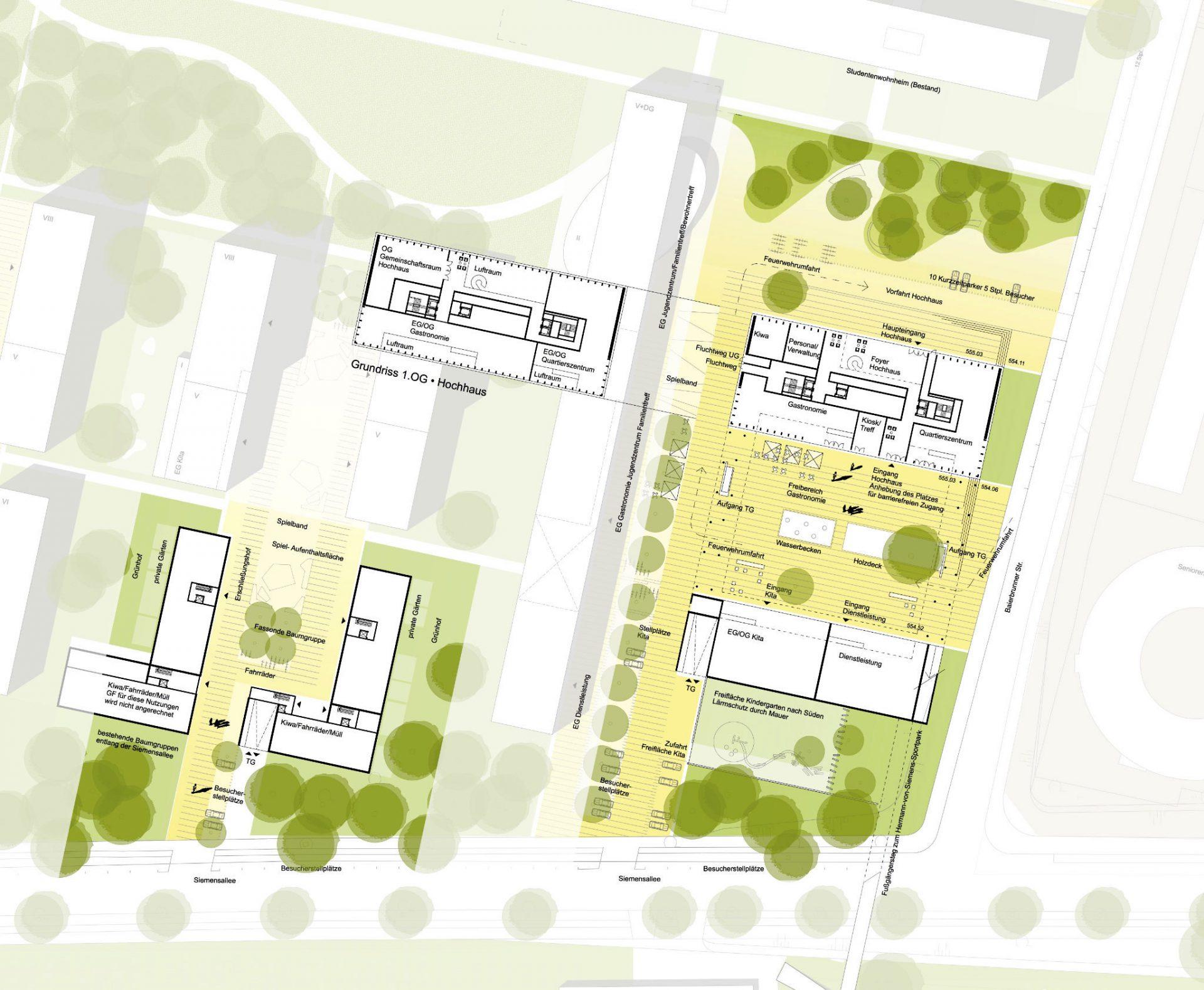 Gesamtkonzept Campus Süd