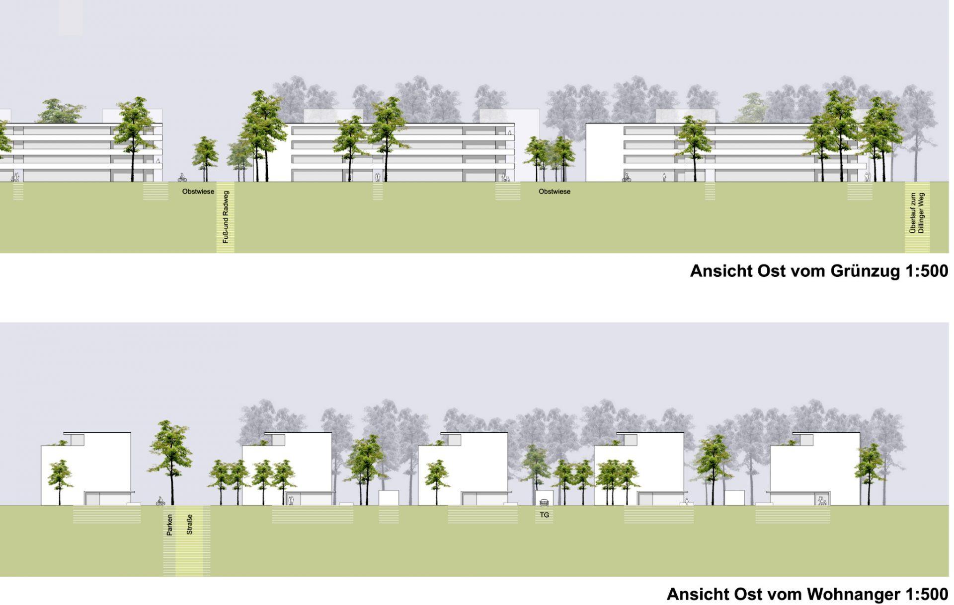 Dehner Park – Leben im Grünen